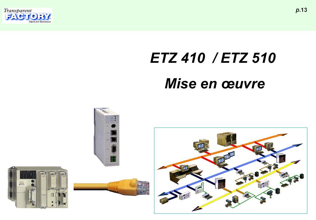 ETZ 410 / ETZ 510 Mise en œuvre