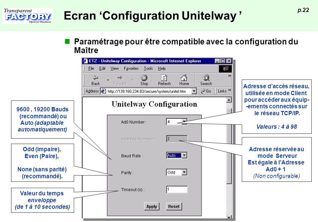 Ecran 'Configuration Unitelway '