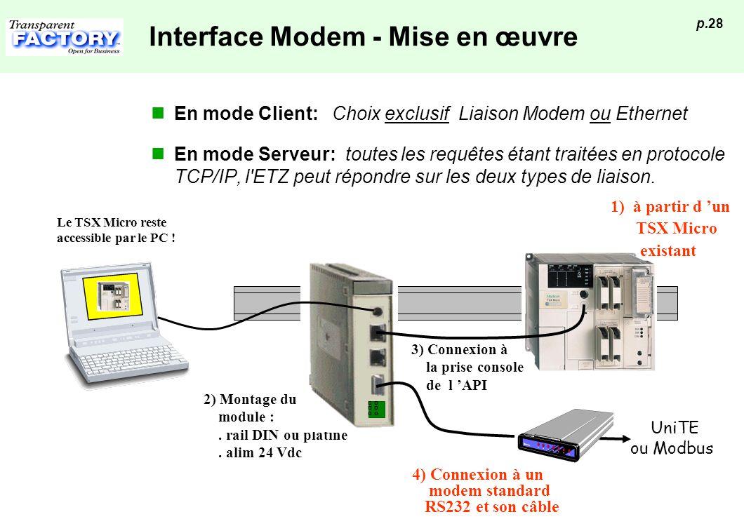 Interface Modem - Mise en œuvre