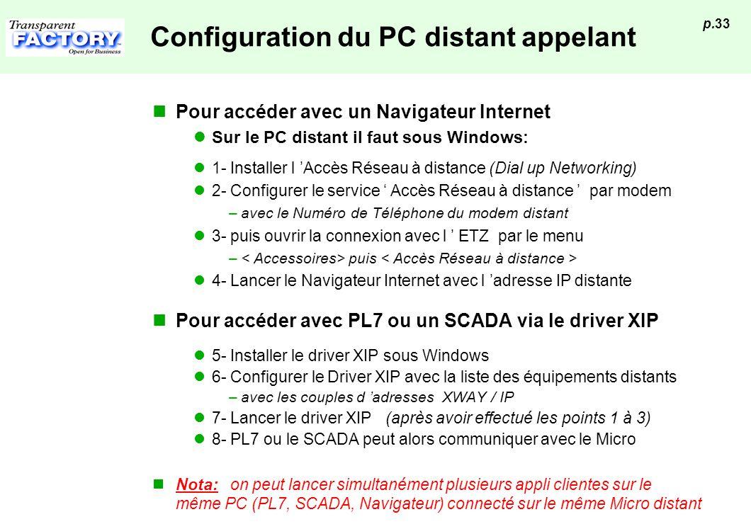 Configuration du PC distant appelant