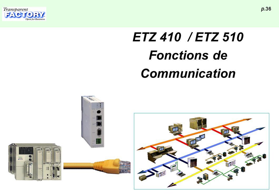 ETZ 410 / ETZ 510 Fonctions de Communication