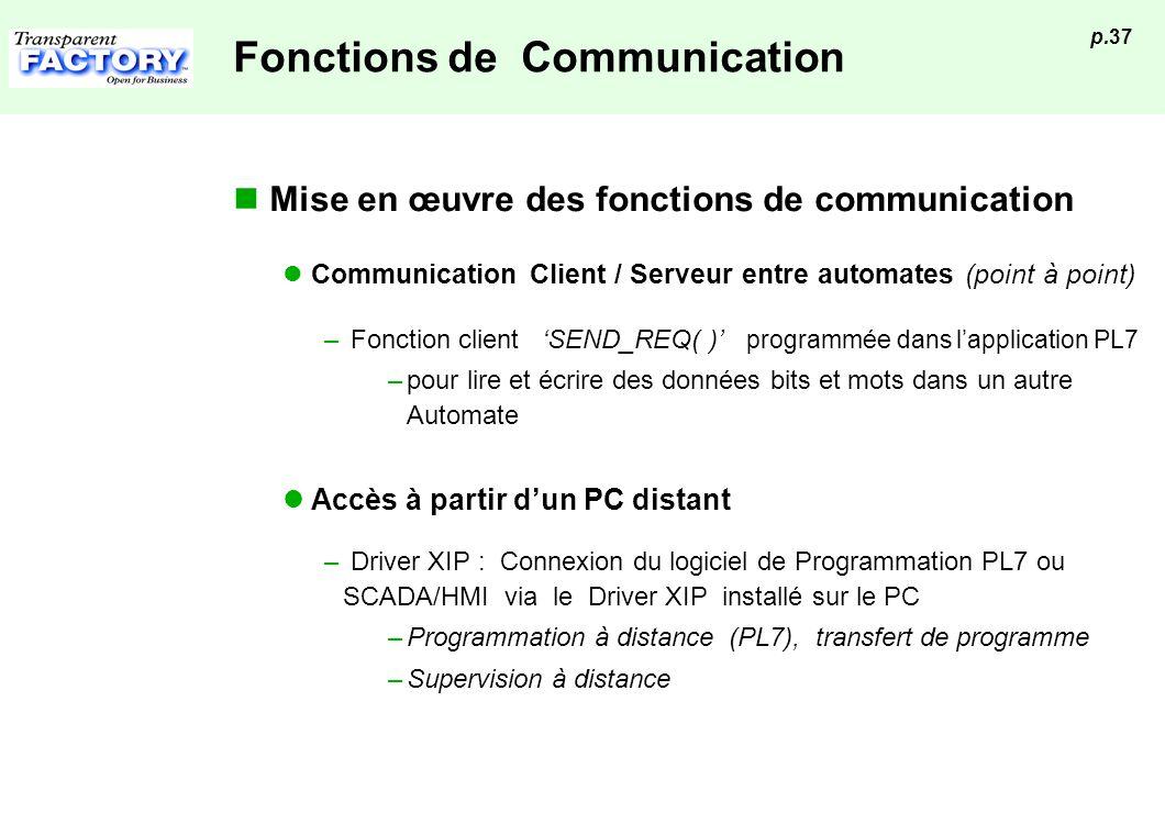 Fonctions de Communication