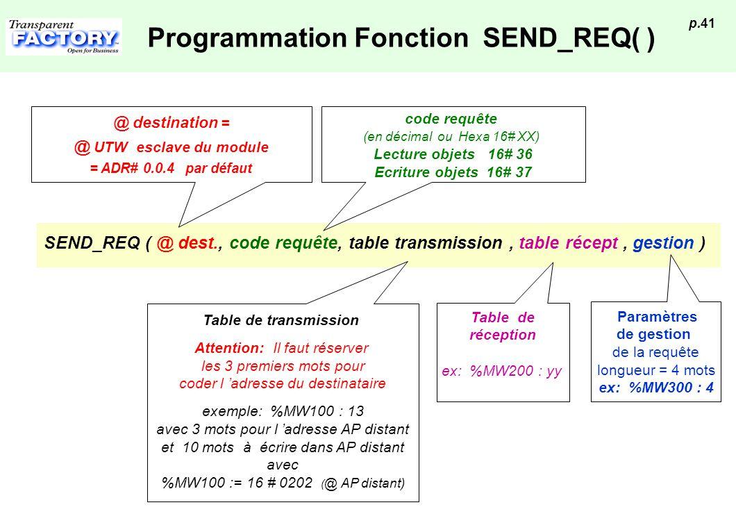 Programmation Fonction SEND_REQ( )
