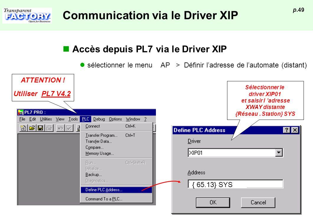 Communication via le Driver XIP