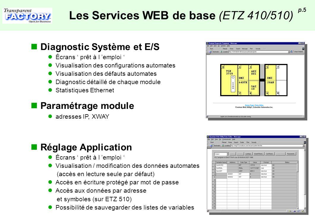 Les Services WEB de base (ETZ 410/510)