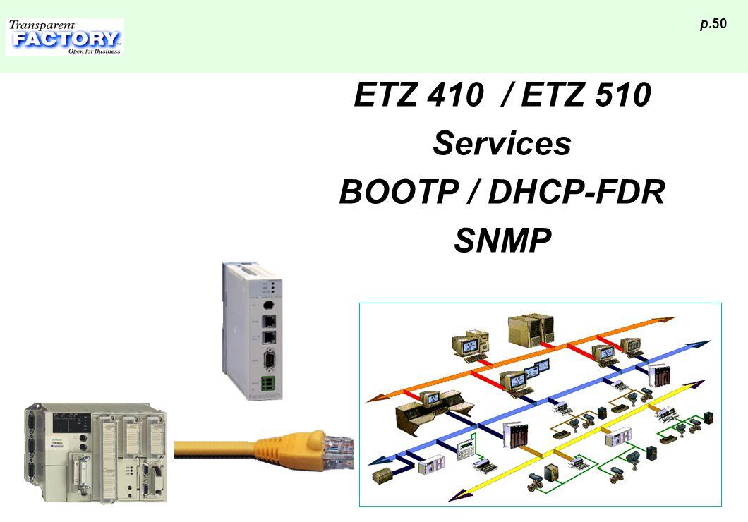 ETZ 410 / ETZ 510 Services BOOTP / DHCP-FDR SNMP