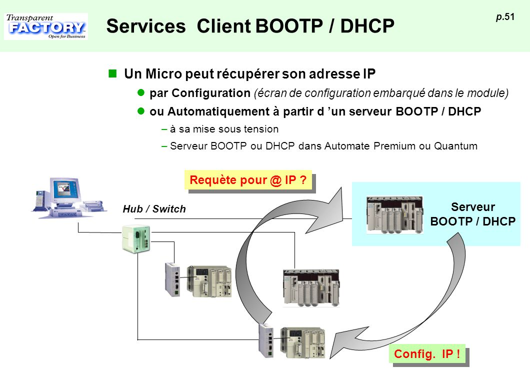 Services Client BOOTP / DHCP