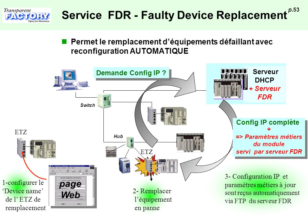 Service FDR - Faulty Device Replacement