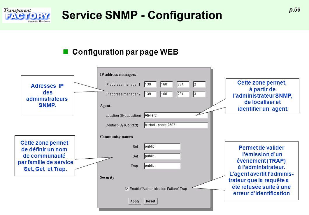 Service SNMP - Configuration
