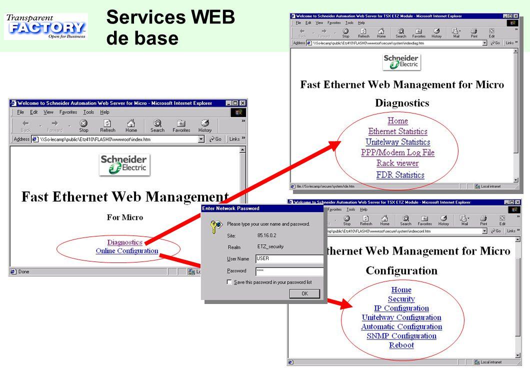 Services WEB de base Site Web de base: Non modifiable, installé en usine, comportant pages de configuration et de diagnostic.