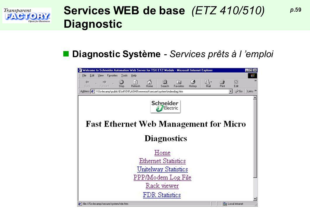 Services WEB de base (ETZ 410/510) Diagnostic