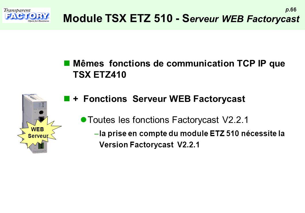 Module TSX ETZ 510 - Serveur WEB Factorycast