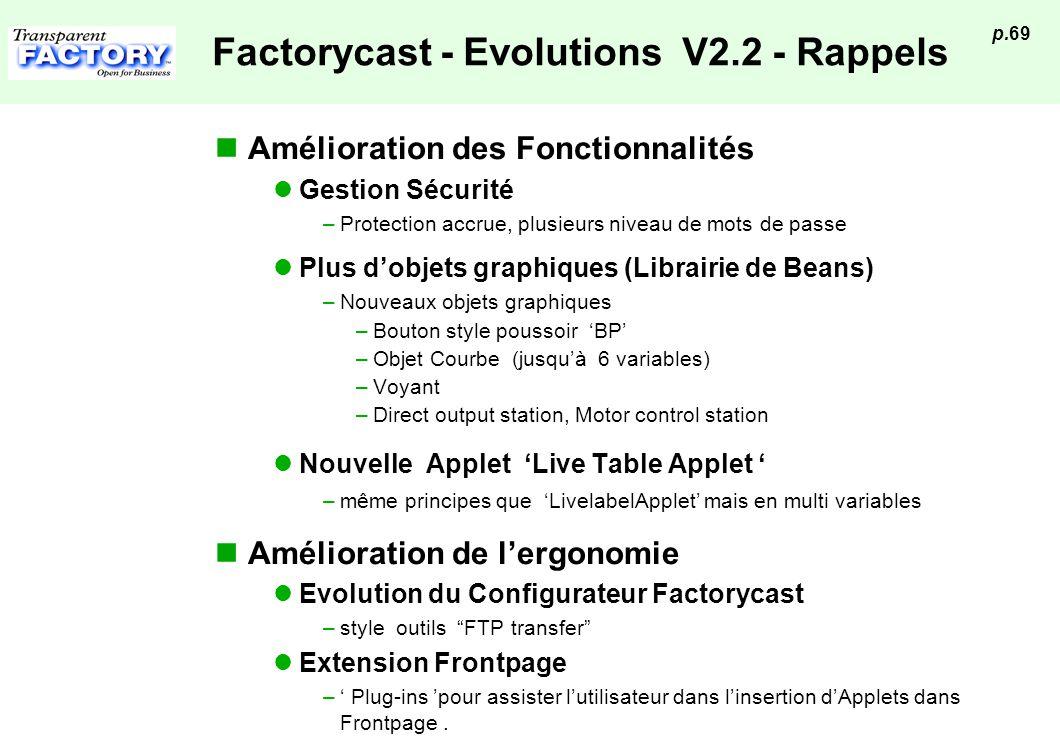Factorycast - Evolutions V2.2 - Rappels