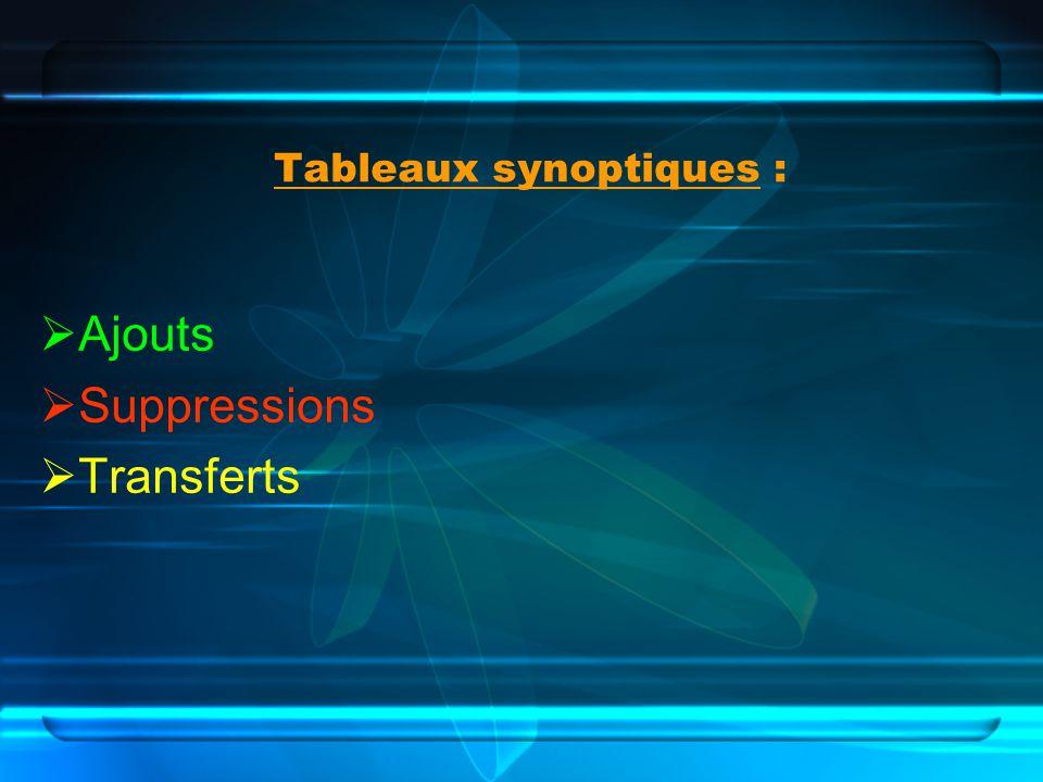 Tableaux synoptiques :