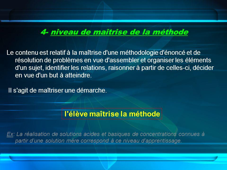 4- niveau de maîtrise de la méthode