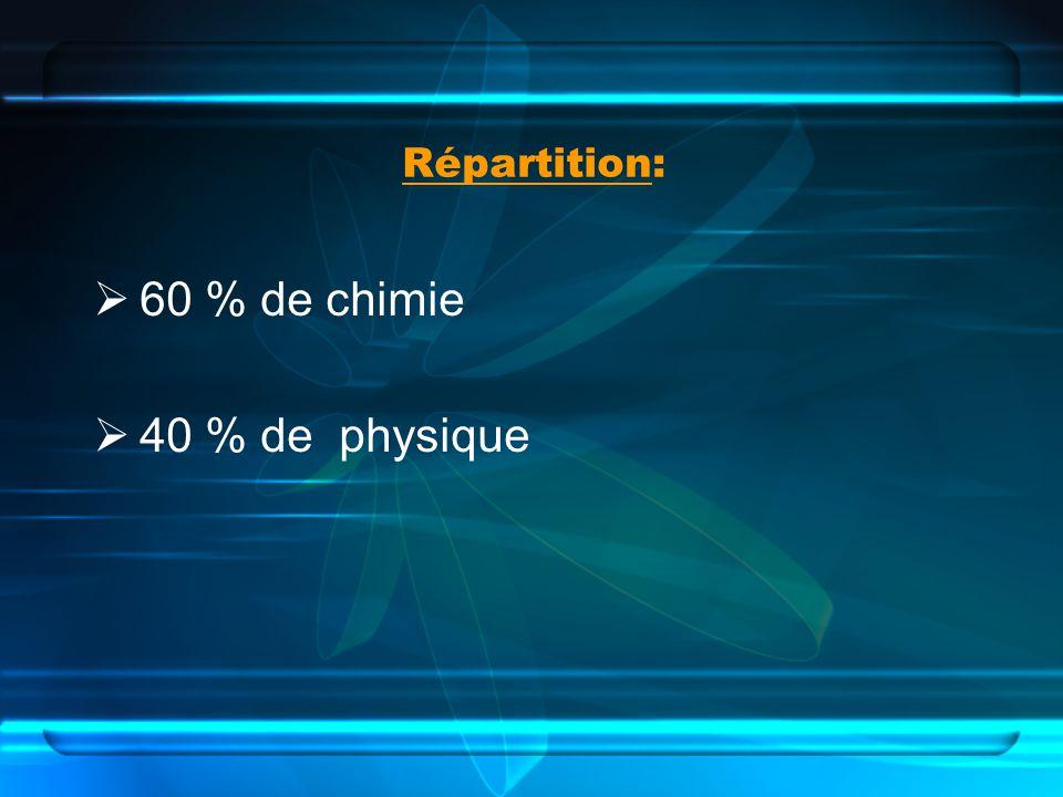 Répartition: 60 % de chimie 40 % de physique