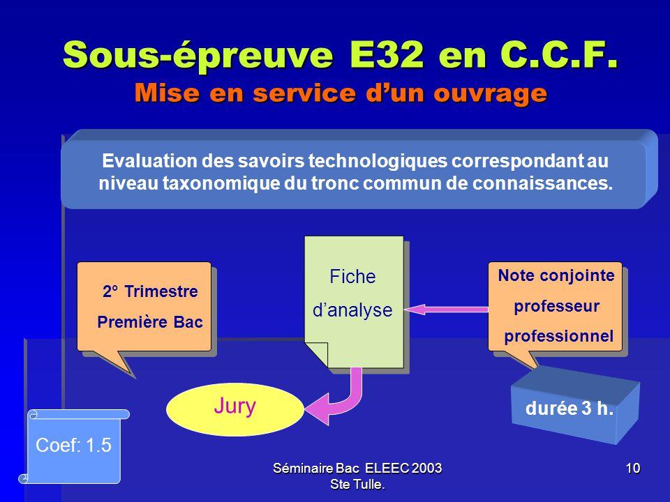 Sous-épreuve E32 en C.C.F. Mise en service d'un ouvrage