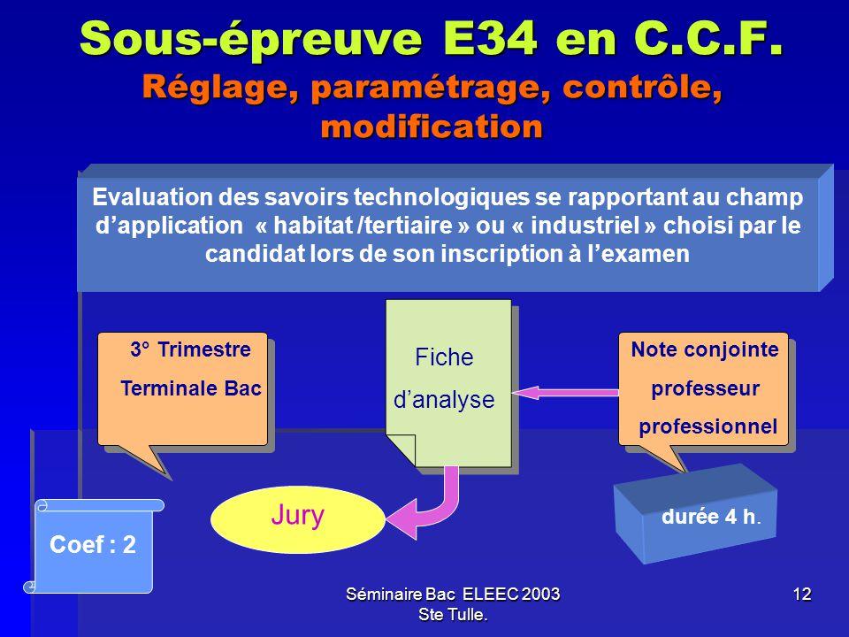 Séminaire Bac ELEEC 2003 Ste Tulle.