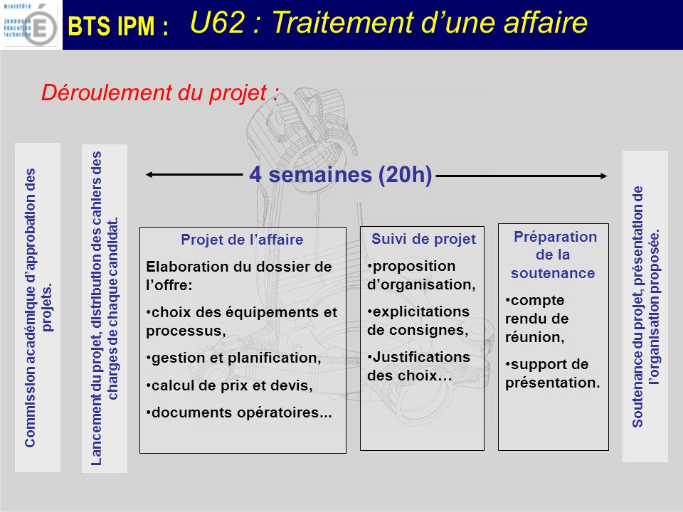 U62 : Traitement d'une affaire