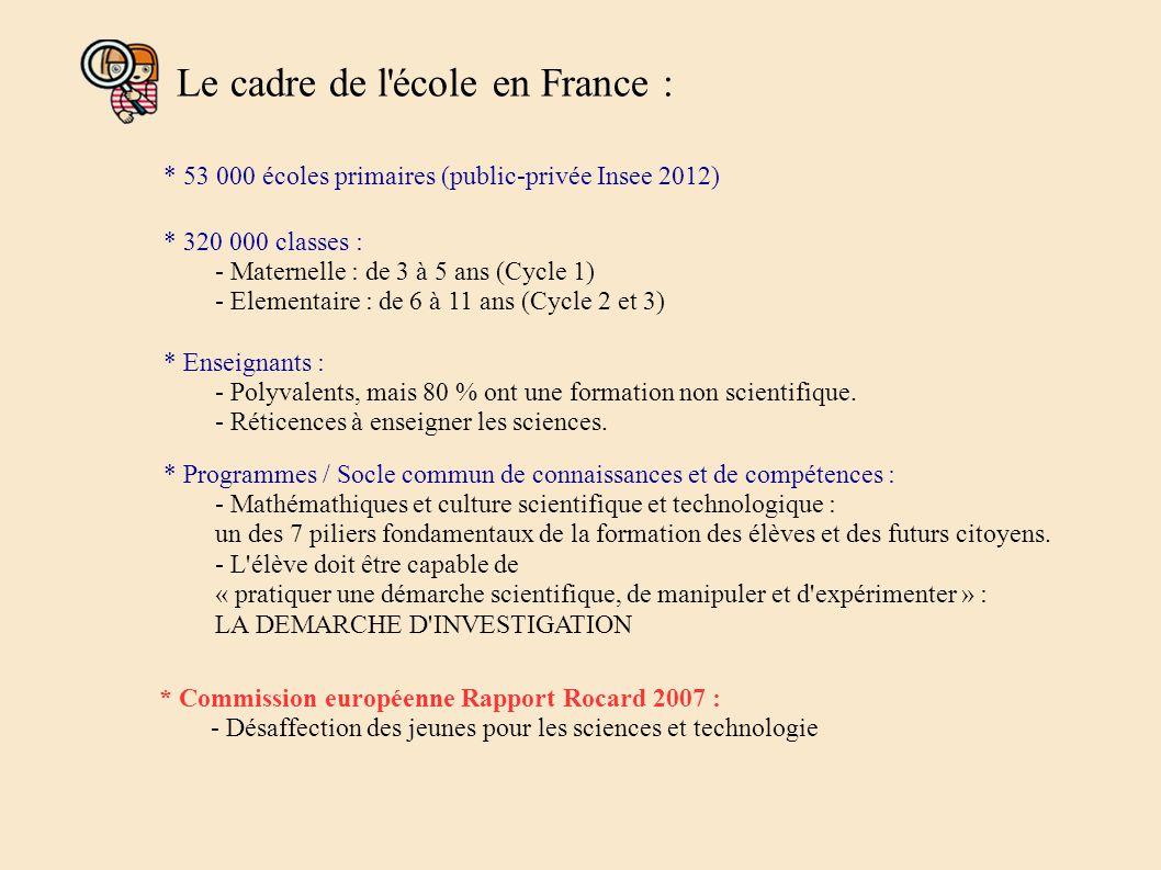 Le cadre de l école en France :