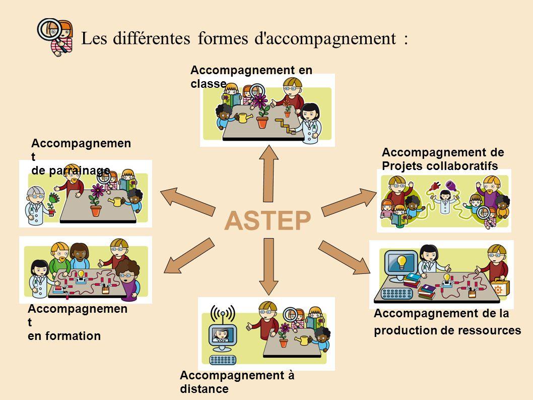ASTEP Les différentes formes d accompagnement :