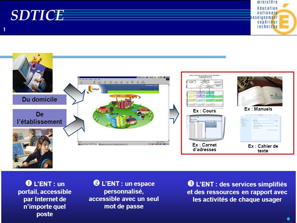  L'ENT : un portail, accessible par Internet de n'importe quel poste