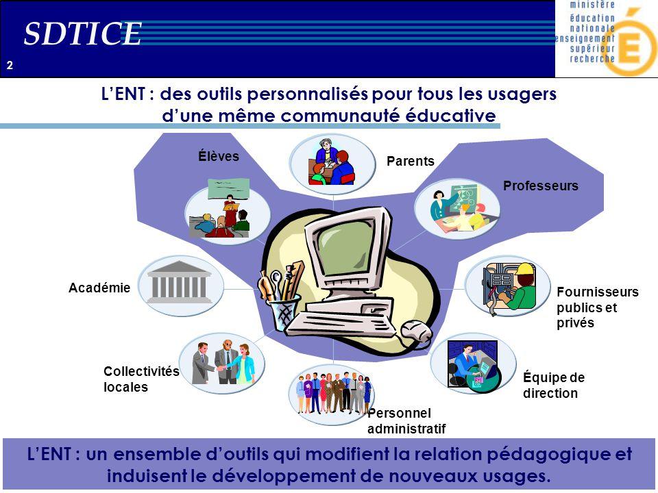 2 L'ENT : des outils personnalisés pour tous les usagers d'une même communauté éducative. Point de rencontre de la.