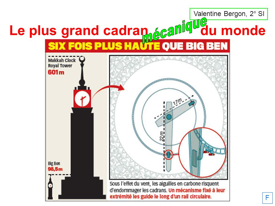 Le plus grand cadran solaire du monde