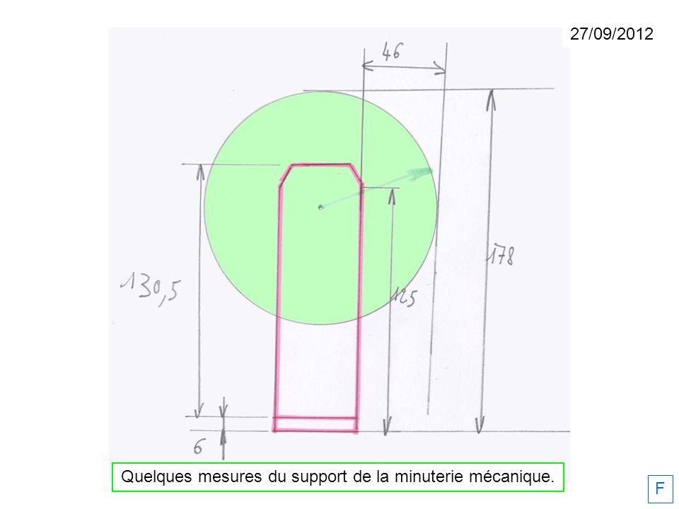 Quelques mesures du support de la minuterie mécanique.