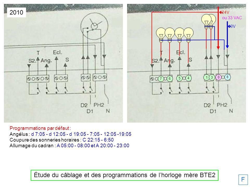 Étude du câblage et des programmations de l'horloge mère BTE2