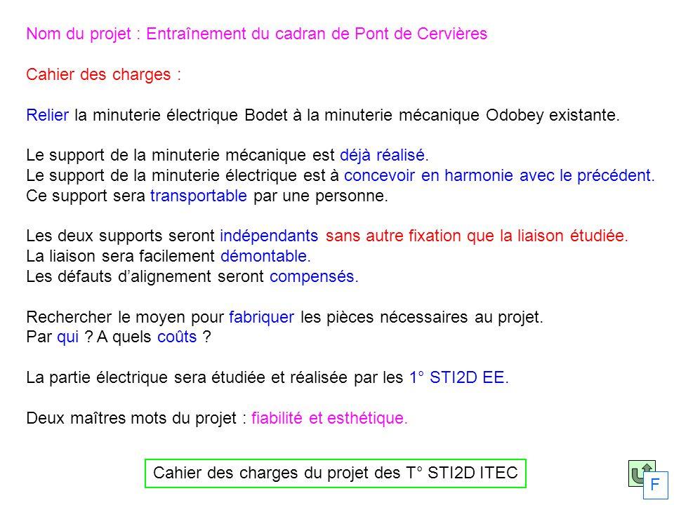 Cahier des charges du projet des T° STI2D ITEC