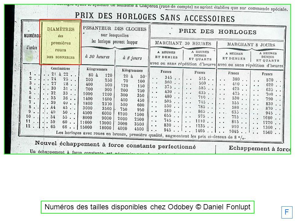 Numéros des tailles disponibles chez Odobey © Daniel Fonlupt