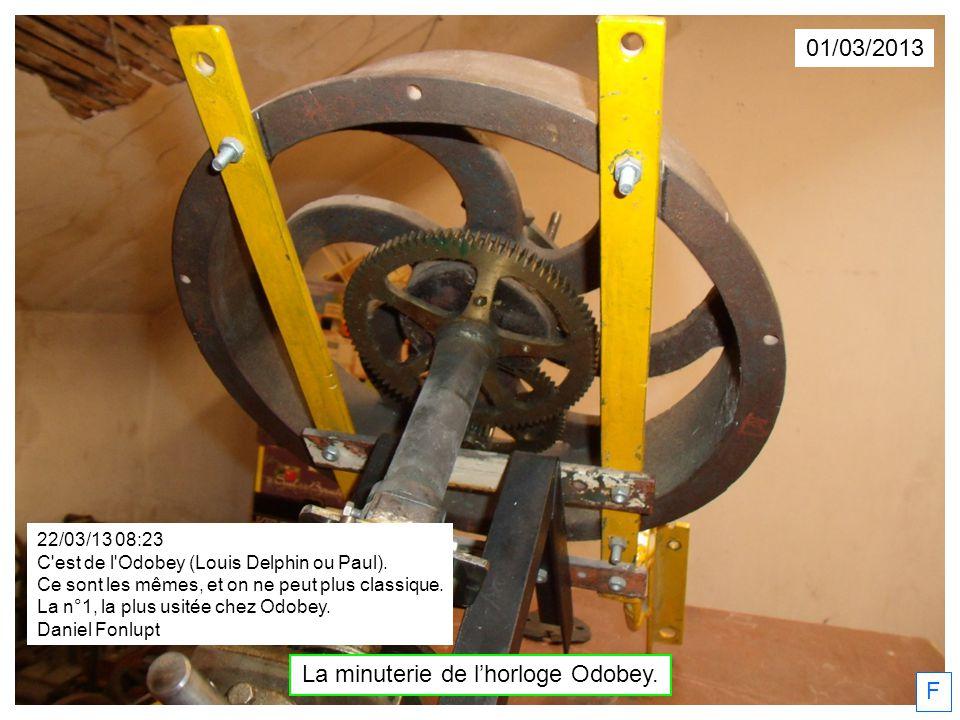 La minuterie de l'horloge Odobey.
