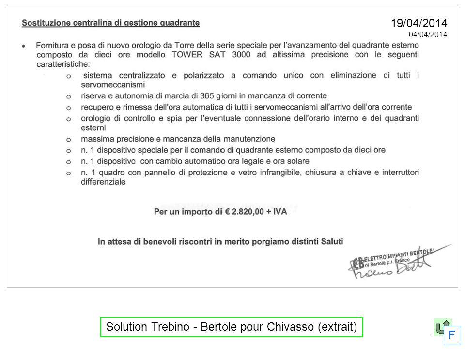 Solution Trebino - Bertole pour Chivasso (extrait)