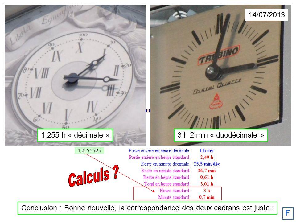 14/07/2013 1,255 h « décimale » 3 h 2 min « duodécimale » Calculs Conclusion : Bonne nouvelle, la correspondance des deux cadrans est juste !