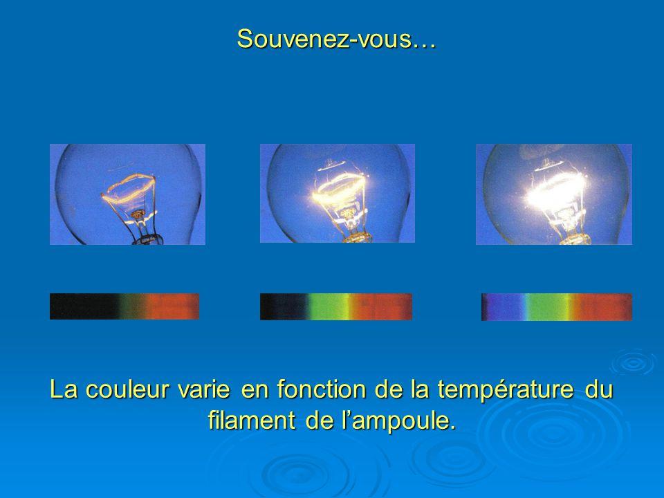 Souvenez-vous… La couleur varie en fonction de la température du filament de l'ampoule.