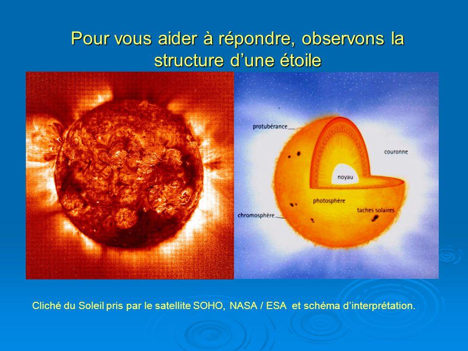 Pour vous aider à répondre, observons la structure d'une étoile