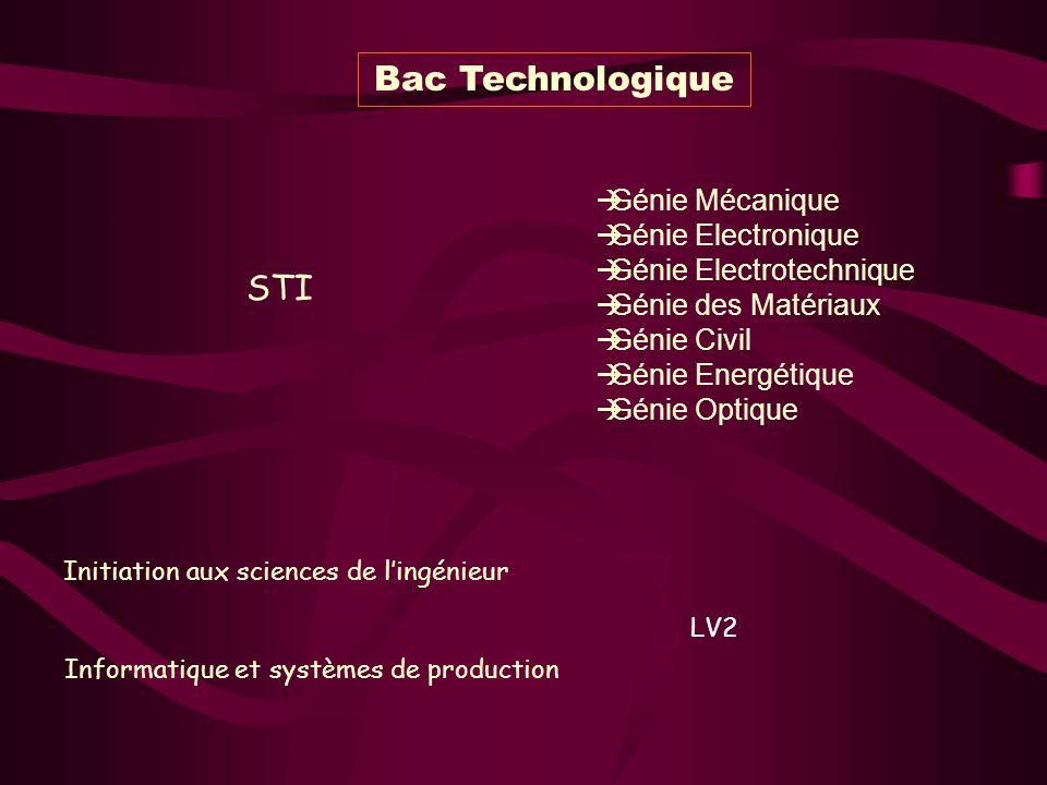 Bac Technologique STI Génie Mécanique Génie Electronique