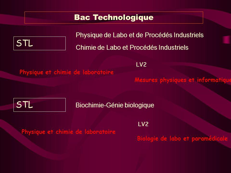 STL STL Bac Technologique Physique de Labo et de Procédés Industriels