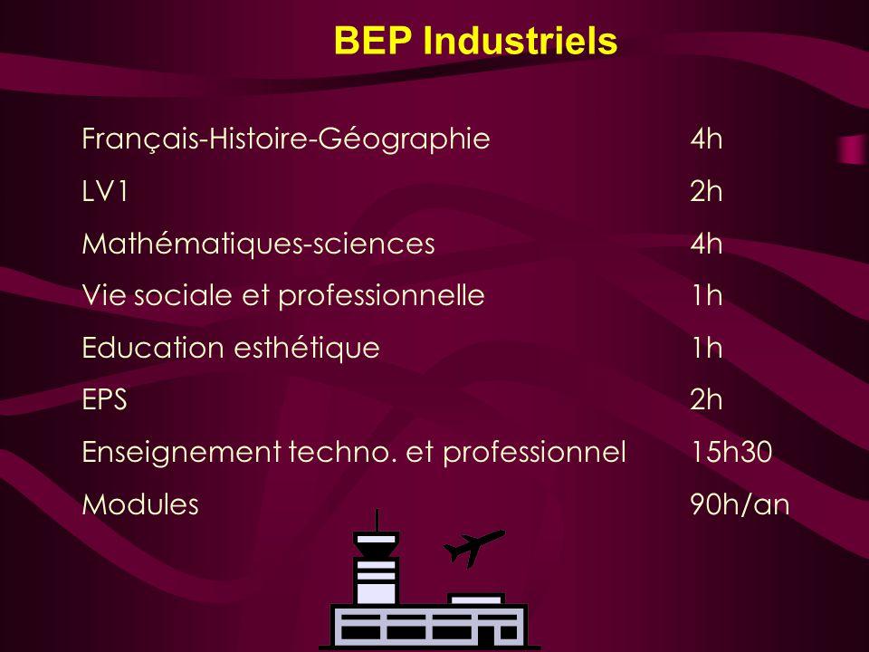 BEP Industriels Français-Histoire-Géographie 4h LV1 2h