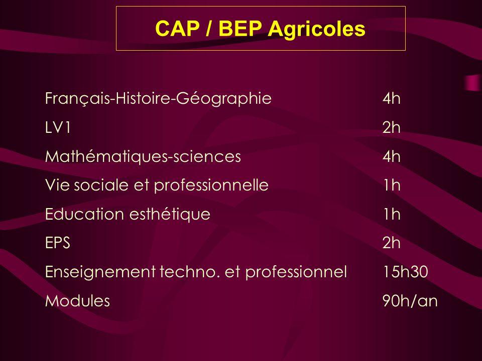 CAP / BEP Agricoles Français-Histoire-Géographie 4h LV1 2h