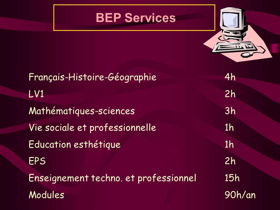 BEP Services Français-Histoire-Géographie 4h LV1 2h