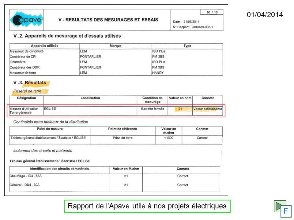 Rapport de l'Apave utile à nos projets électriques