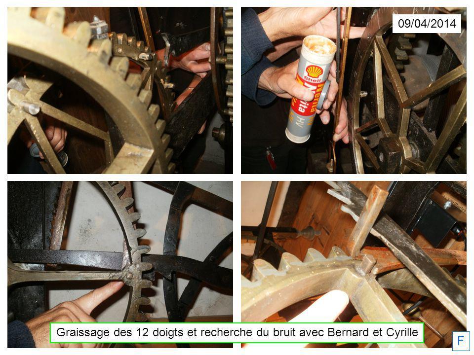Graissage des 12 doigts et recherche du bruit avec Bernard et Cyrille