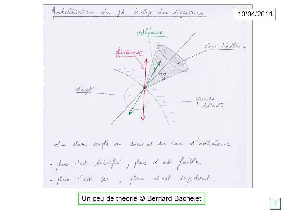 Un peu de théorie © Bernard Bachelet