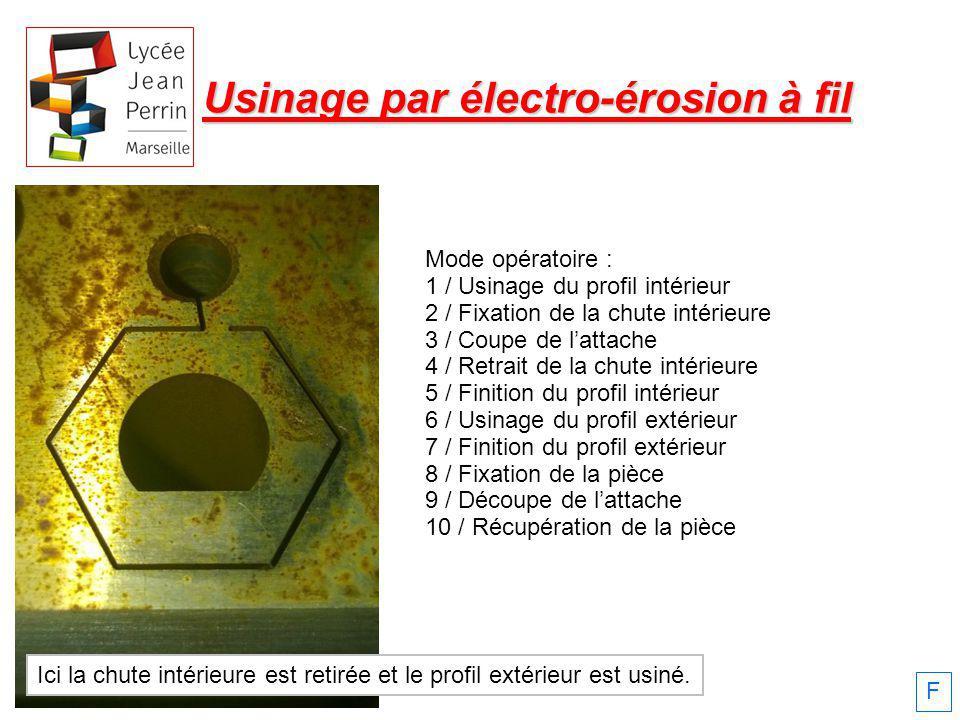 Usinage par électro-érosion à fil