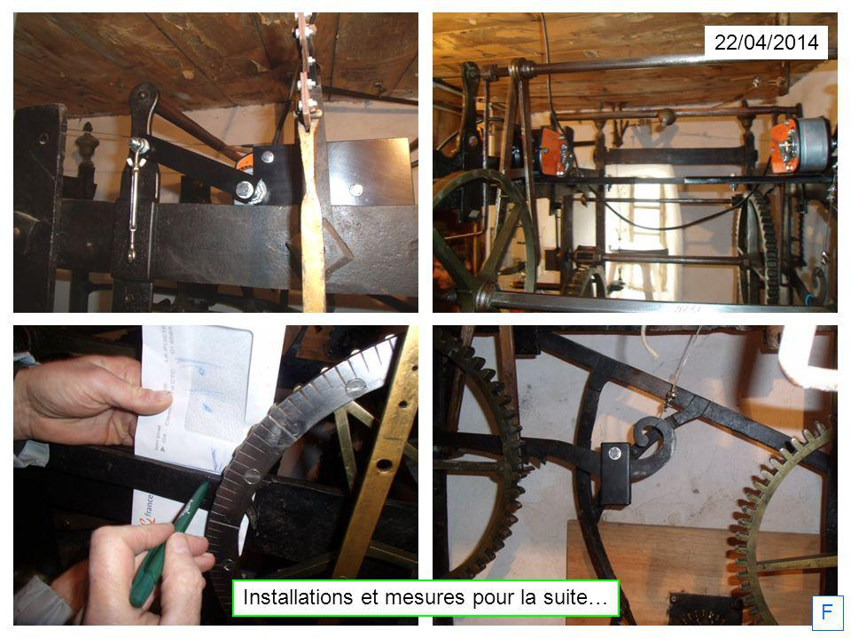 Installations et mesures pour la suite…