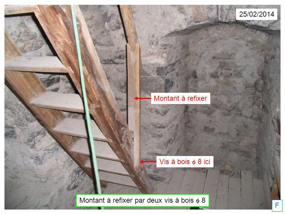 Montant à refixer par deux vis à bois f 8