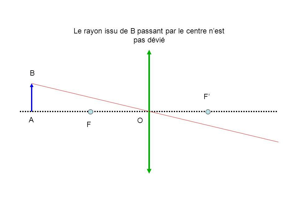 Le rayon issu de B passant par le centre n'est pas dévié
