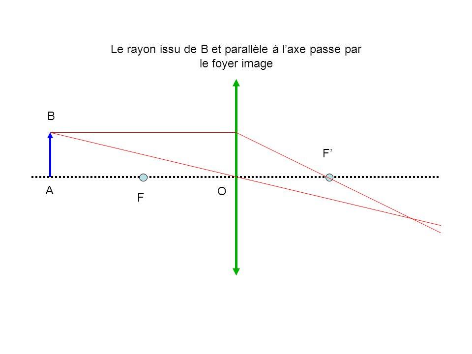 Le rayon issu de B et parallèle à l'axe passe par le foyer image